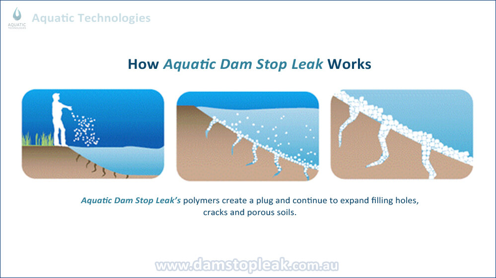 Aquatic-Dam-Stop-Leak-from-Aquatic-Technologies-570x320